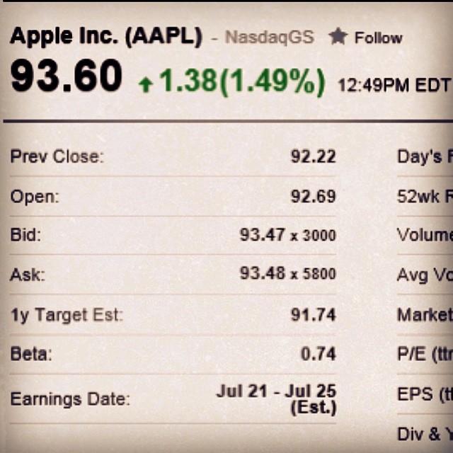 Apple price after stock split  #aapl #stock #split #nasdaq