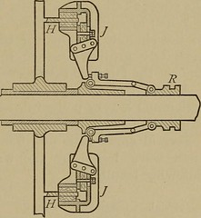 """Image from page 162 of """"Machine design"""" (1906)"""