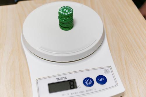 チップ重量