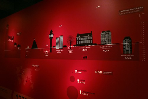 Museo Storico di Amsterdam: sopra e sotto il livello del mare