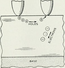 "Image from page 396 of ""The Bell System technical journal"" (1922)"