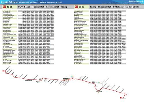 Avenio-Fahrplan für den Linienbetrieb auf der Linie 19 (Kurs 5), gültig ab 29.09.2014