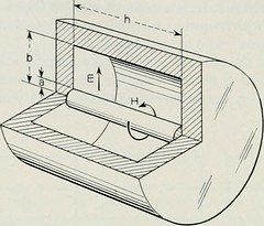 "Image from page 403 of ""The Bell System technical journal"" (1922)"