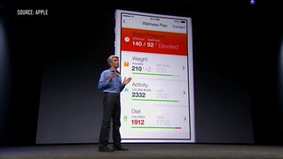 How Apple's Purchase of HealthKit Will Change Medical Care