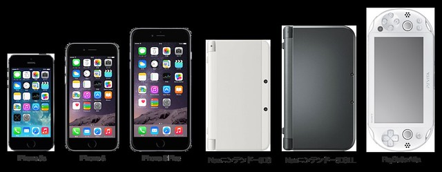 Size comparison iPhone6 ​​and 3DS and Playstation VITA