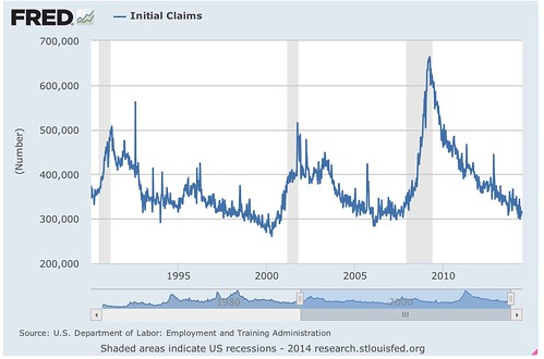 Initial_Claims_-_FRED_-_St__Louis_Fed