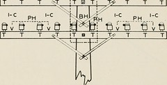"""Image from page 59 of """"The Bell System technical journal"""" (1922)"""