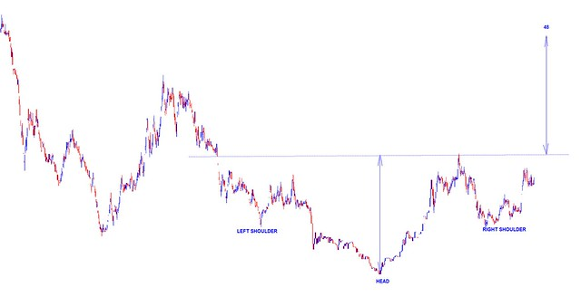 SJS - Đột Biến Quý 4 - Cổ phiếu vàng cho ĐẦU TƯ trung và hạn
