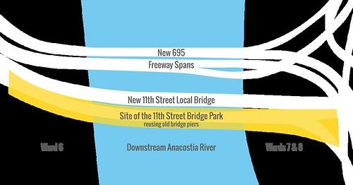 11th Street Bridge Park project, Washington, DC