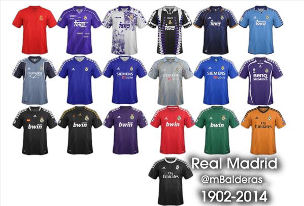 Real Madrid Third kits 1902 - 2015 - Football - Sport.net