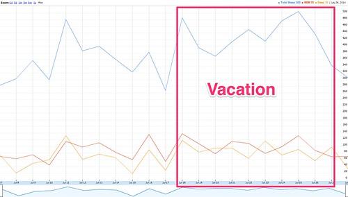 Sleep_tracking_-_Google_Sheets