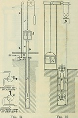 """Image from page 29 of """"Practical physics"""" (1922)"""