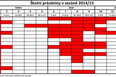 Kalendář školních prázdnin v Evropě v sezóně 2014/15