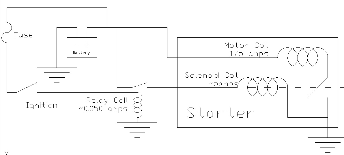 Wiring Diagram Remote Starter Solenoid