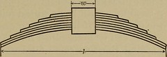 """Image from page 108 of """"Machine design"""" (1906)"""