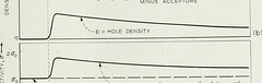 "Image from page 378 of ""The Bell System technical journal"" (1922)"