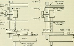 """Image from page 1063 of """"The Bell System technical journal"""" (1922)"""