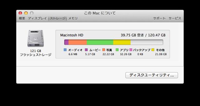 140906_macssd