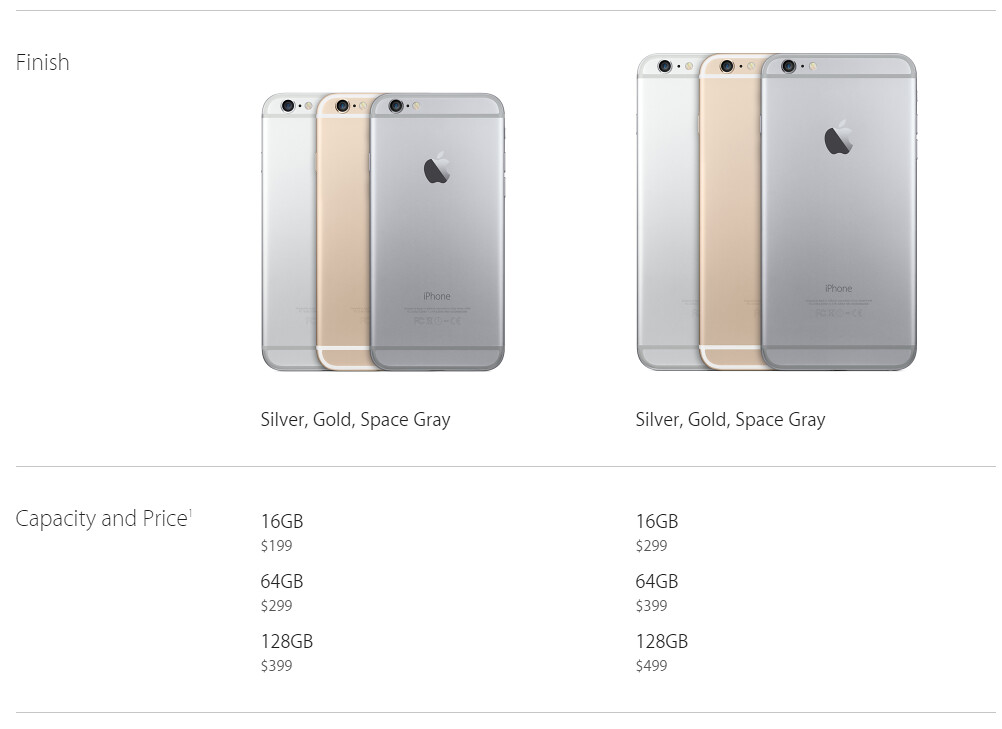 iphone 6 plus full price iphone 6 release date price specifications 17557