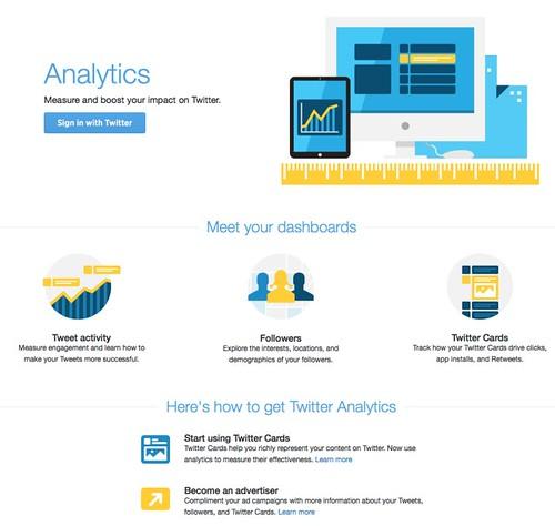 Twitter Analytics-1