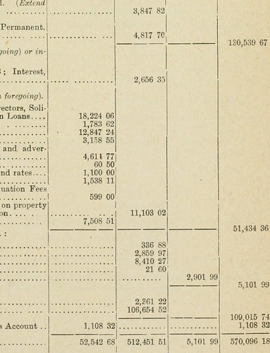 Ontario Energy And Property Tax Credit Property Tax