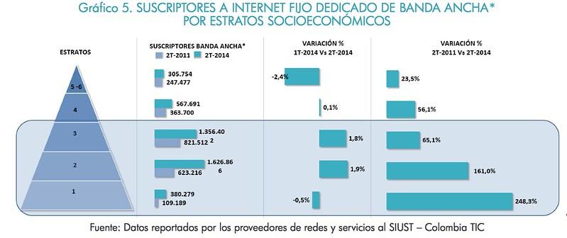 Suscriptores internet fijo banda ancha