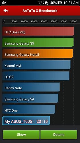 Hiệu năng của ASUS Zenfone 5 RAM 2GB - 21242
