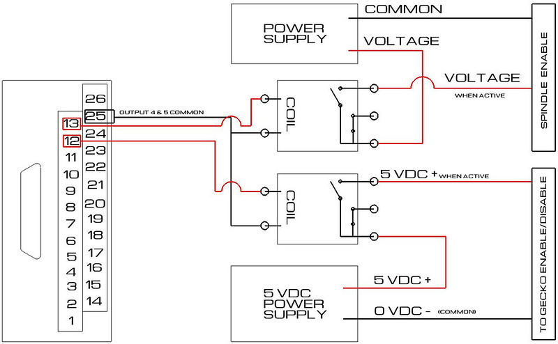 14585150497_32b182d82b_c latest posts of mmoe idec relay wiring diagram at gsmportal.co