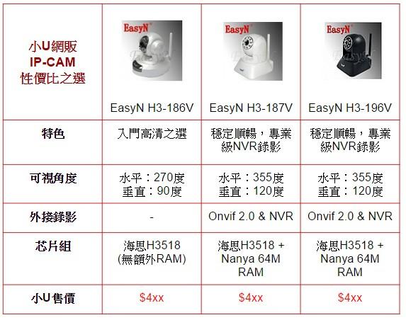 2014-09-06_ipcam