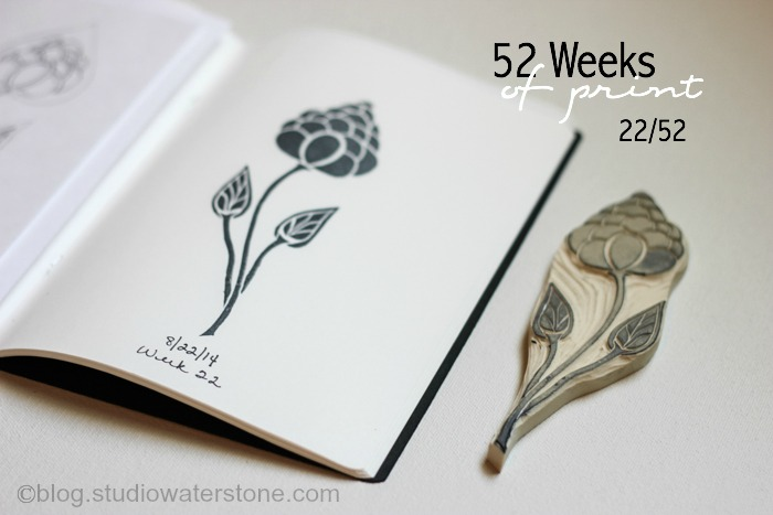 52 Weeks of Print: 22/52