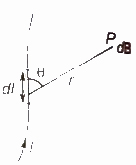 CBSE Class 11 Physics Notes Magnetic Effect of Current