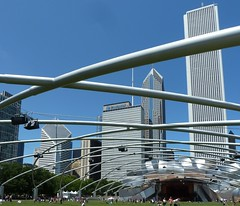 Central Chicago 2014-2013