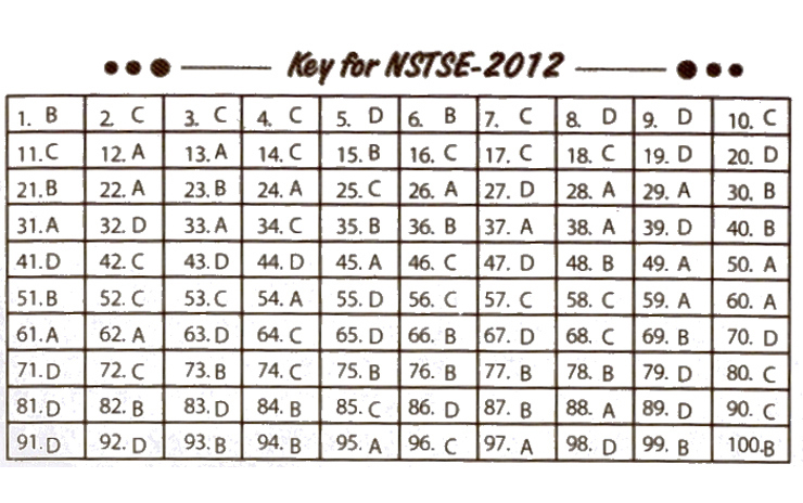 NSTSE 2012 Question Paper with Answers for Class 8