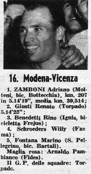 Arrivo 16° tappa Giro 1961