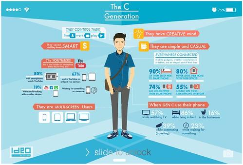 GEN C Infographic - final