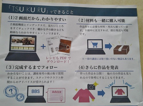 2014日本ホビーショー TSUKURU フライヤー裏 TSUKURUでできること
