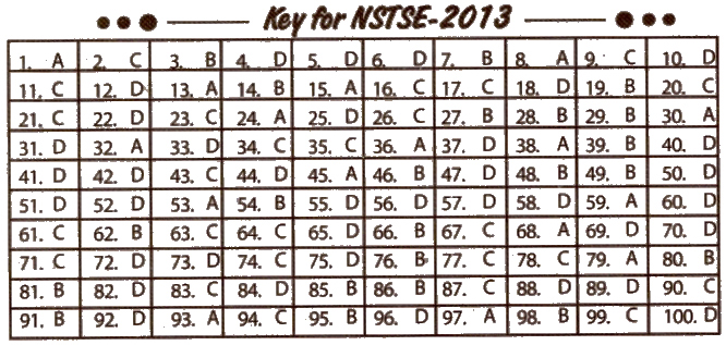 NSTSE 2013 Question Paper with Answers for Class 7
