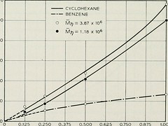 "Image from page 357 of ""The Bell System technical journal"" (1922)"