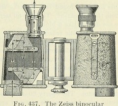 "Image from page 458 of ""Practical physics"" (1922)"