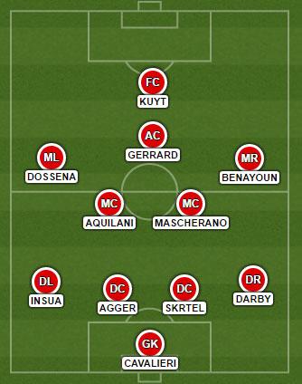 LFC line-up v Fiorentina