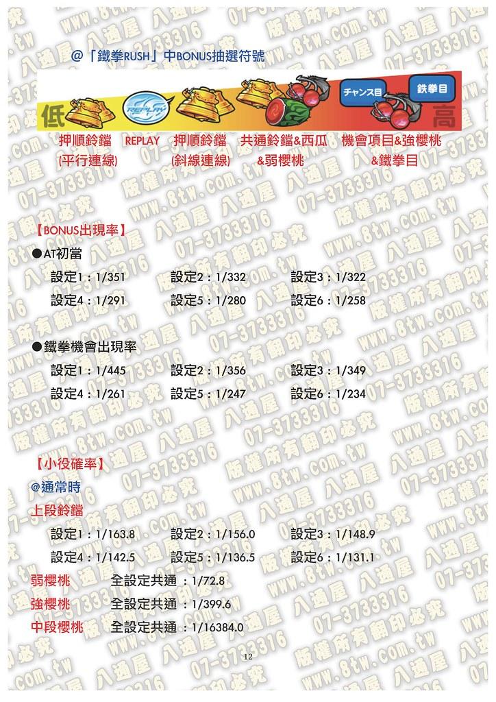 S0218鐵拳3rd 中文版攻略_Page_13