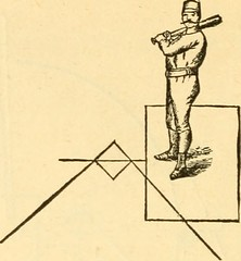 """Image from page 17 of """"The art of batting and base running. To which is added the art of base running"""" (1886)"""