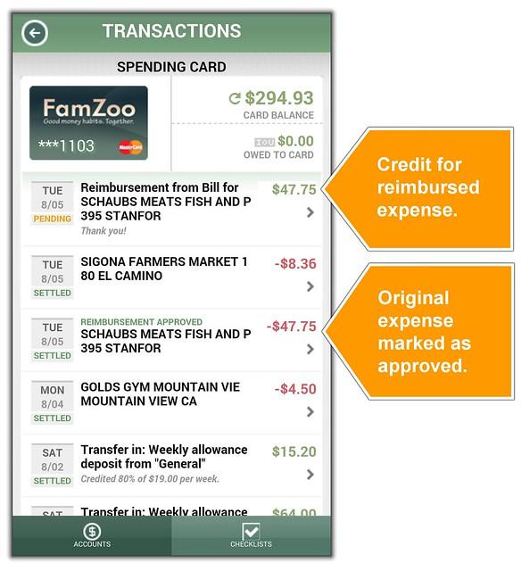 Reimbursement credit transaction.