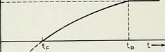 "Image from page 439 of ""The Bell System technical journal"" (1922)"