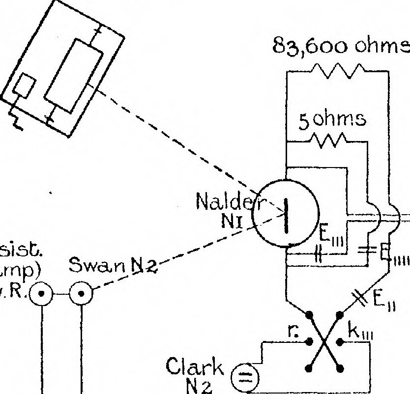 Image From Page 12 Of Galvanic Cells Produced By The Acti