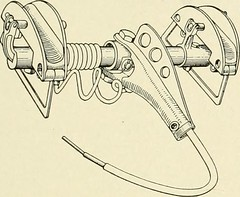 "Image from page 430 of ""Cyclopedia of applied electricity : a general reference work on direct-current generators and motors, storage batteries, electrochemistry, welding, electric wiring, meters, electric lighting, electric railways, power stations, swit"