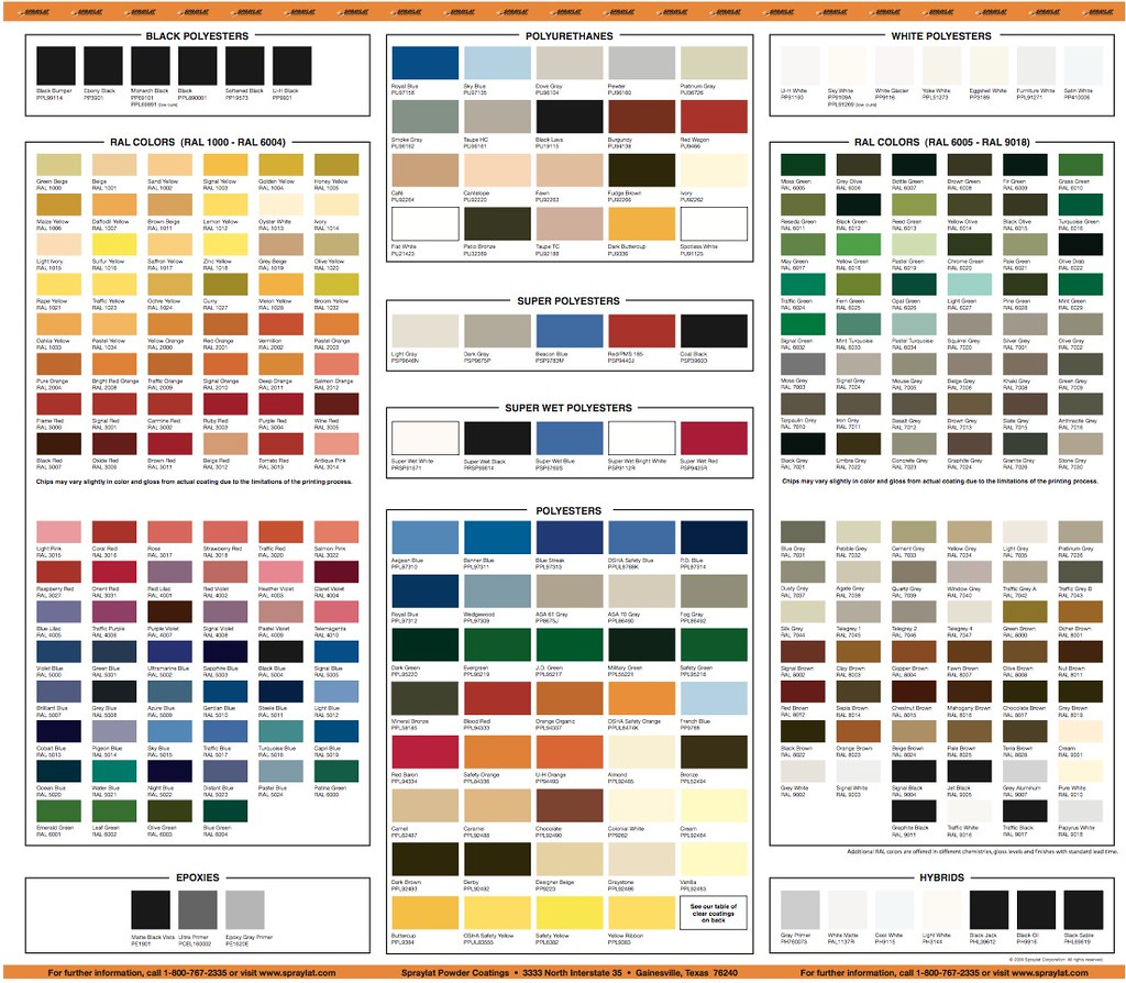Powder Coat Color Chart Ar Powder Coating