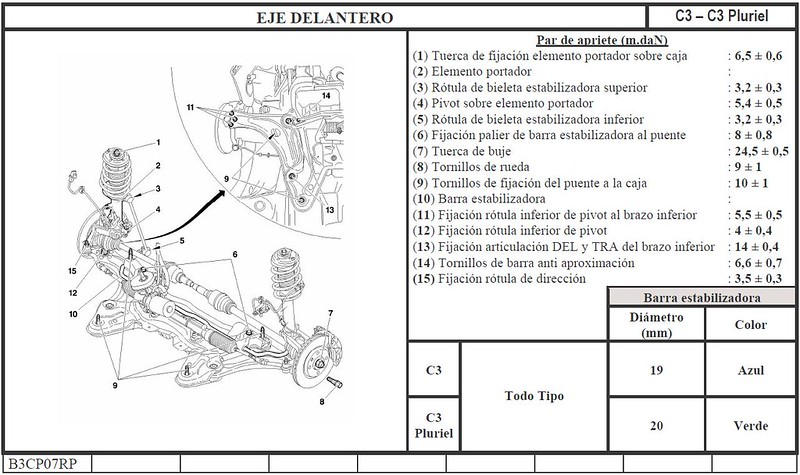 citroen c3 2003 owners manual pdf