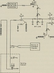 """Image from page 277 of """"The Bell System technical journal"""" (1922)"""