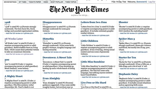 The NYTimes Explains the Ratings